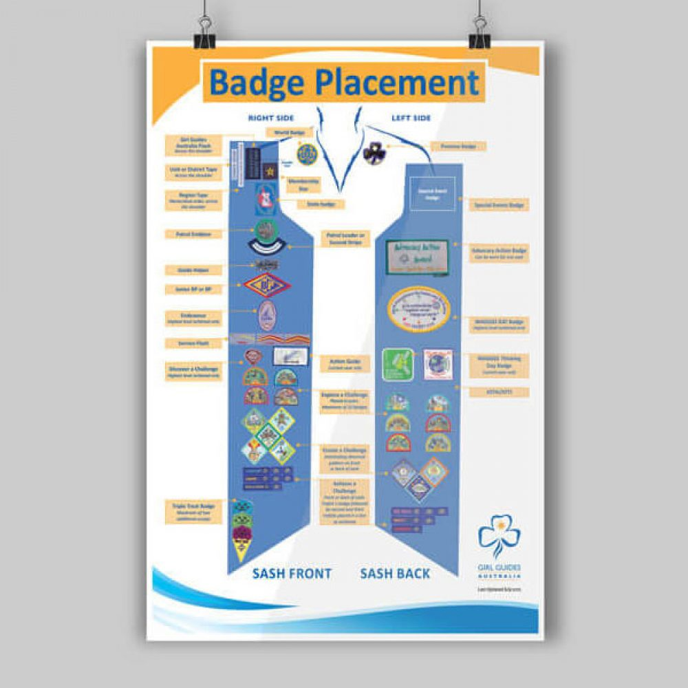 Badge Placement Poster A3